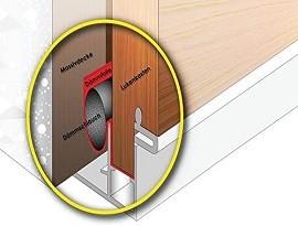MINKA® Passivhaus-Dichtung Blower-Door für alle Dachbodentreppen